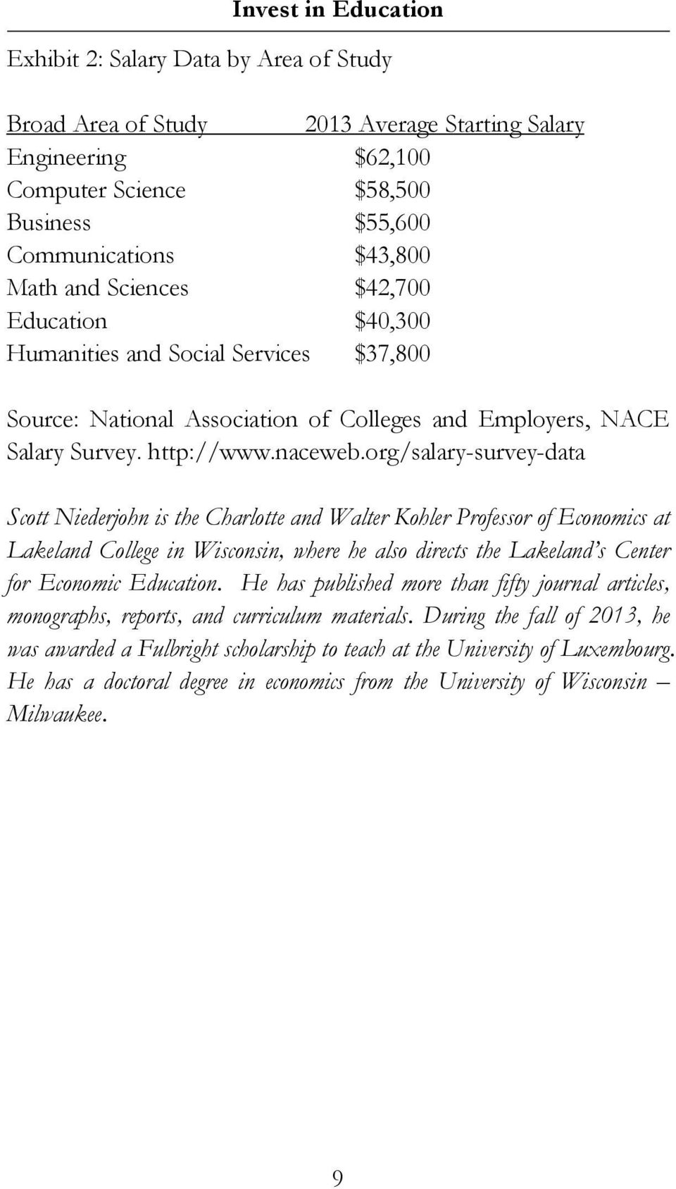 org/salary-survey-data Scott Niederjohn is the Charlotte and Walter Kohler Professor of Economics at Lakeland College in Wisconsin, where he also directs the Lakeland s Center for Economic Education.