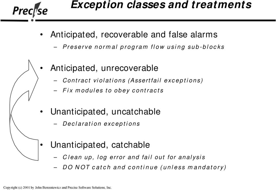exceptions) Fix modules to obey contracts Unanticipated, uncatchable Declaration exceptions