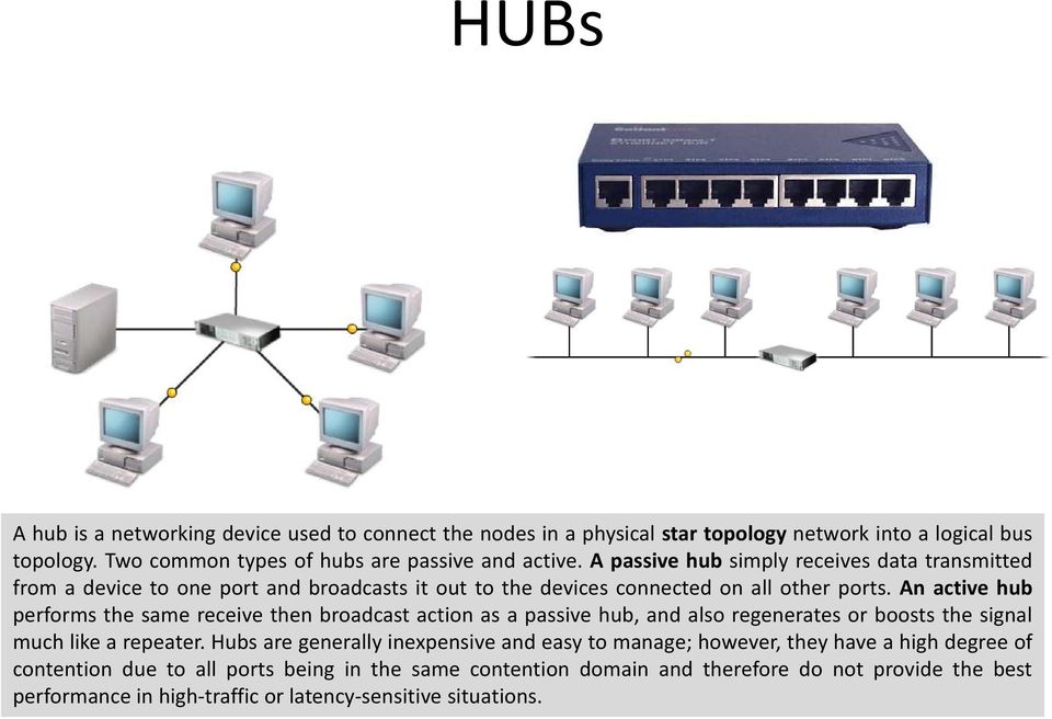 An active hub performs the same receive then broadcast action as a passive hub, and also regenerates or boosts the signal much like a repeater.