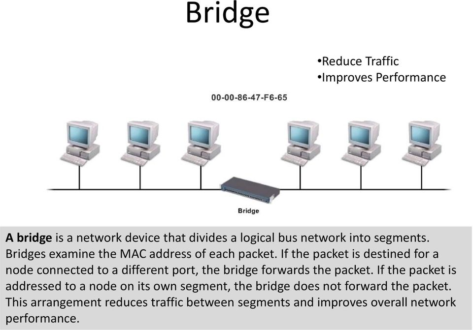 If the packet is destined for a node connected to a different port, the bridge forwards the packet.