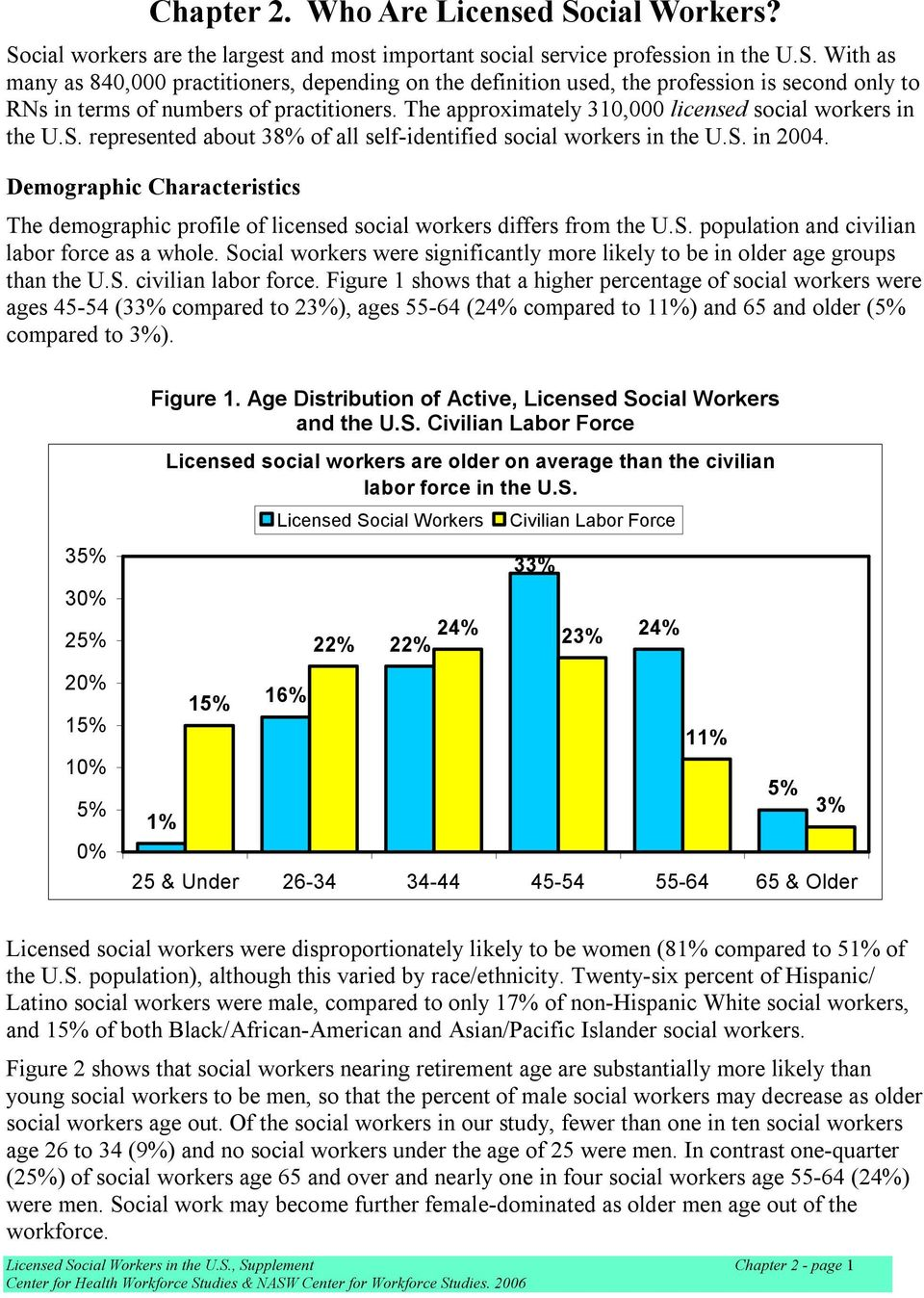 Demographic Characteristics The demographic profile of licensed social workers differs from the U.S. population and civilian labor force as a whole.