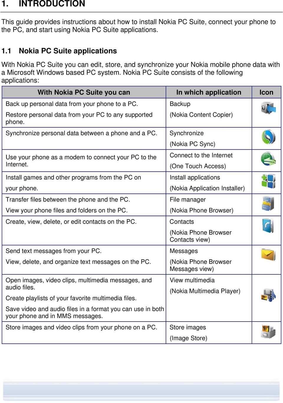 Nokia PC Suite consists of the following applications: With Nokia PC Suite you can In which application Icon Back up personal data from your phone to a PC.