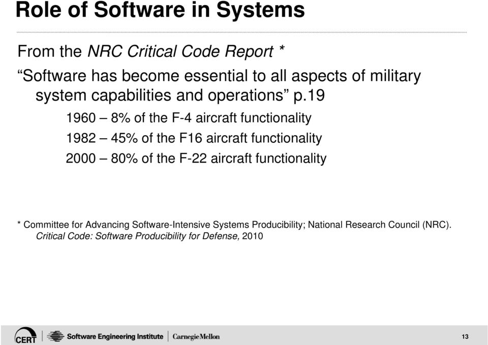 19 1960 8% of the F-4 aircraft functionality 1982 45% of the F16 aircraft functionality 2000 80% of the F-22