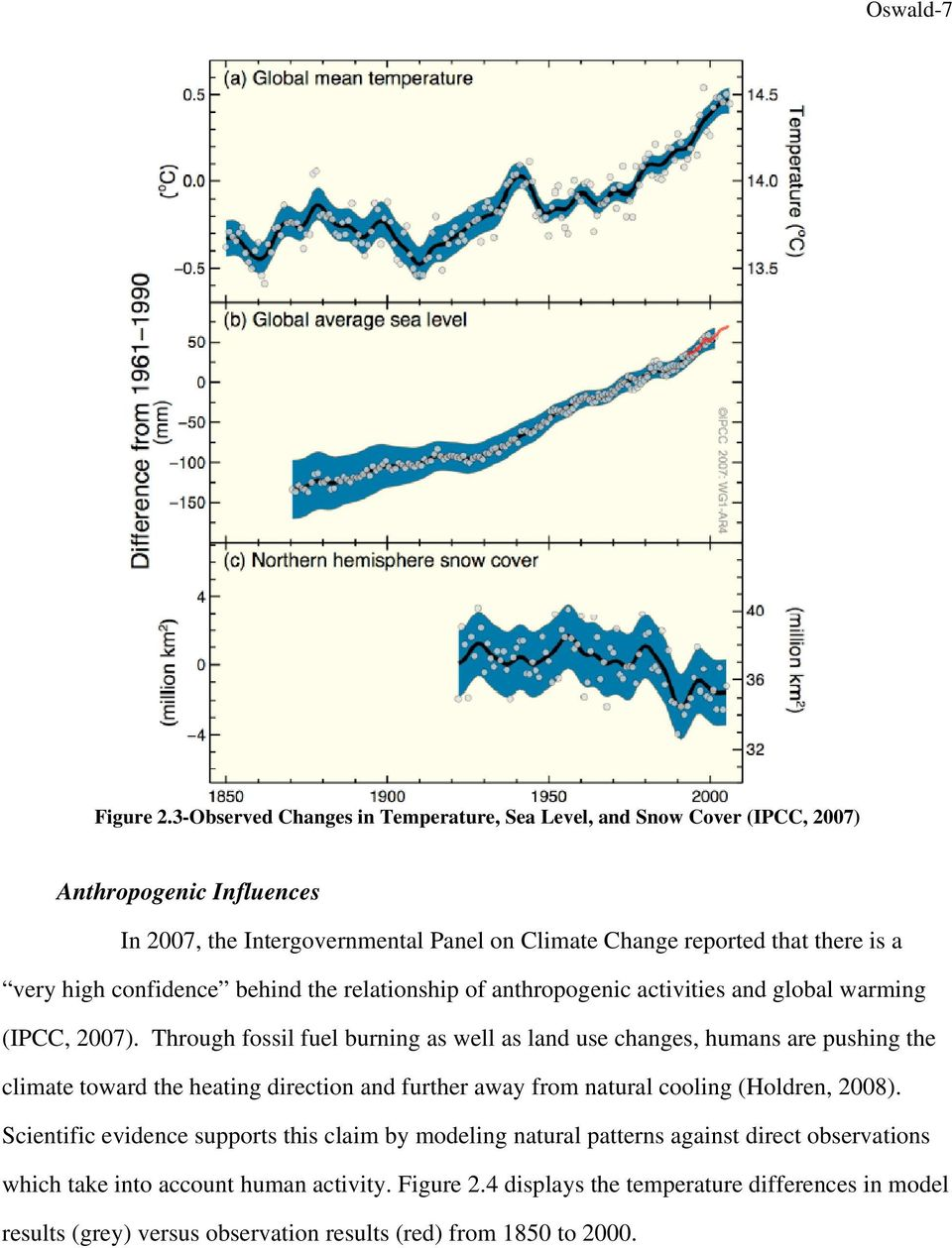 high confidence behind the relationship of anthropogenic activities and global warming (IPCC, 2007).