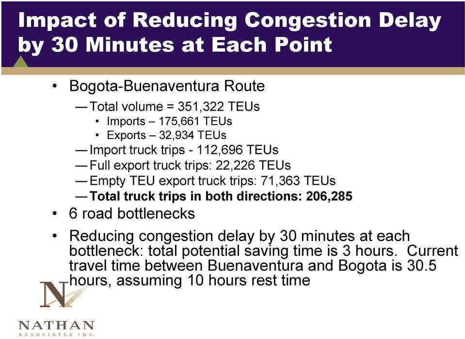 trips: 71,363 TEUs Total truck trips in both directions: 206,285 6 road bottlenecks Reducing congestion delay by 30 minutes at each