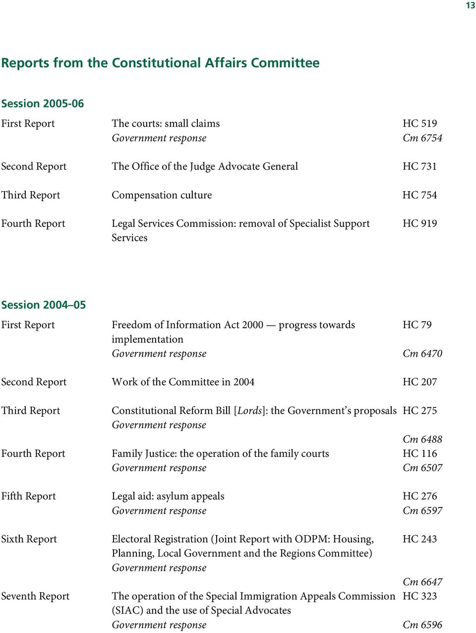 progress towards implementation Government response HC 79 Cm 6470 Second Report Work of the Committee in 2004 HC 207 Third Report Fourth Report Constitutional Reform Bill [Lords]: the Government s