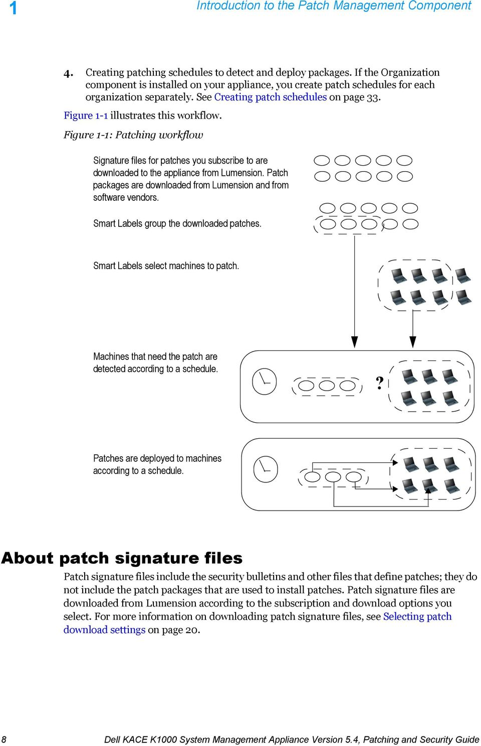 Figure 1-1 illustrates this workflow. Figure 1-1: Patching workflow Signature files for patches you subscribe to are downloaded to the appliance from Lumension.