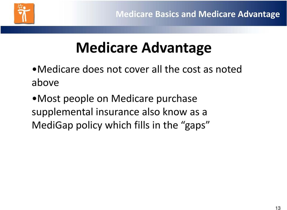 Medicare purchase supplemental insurance also