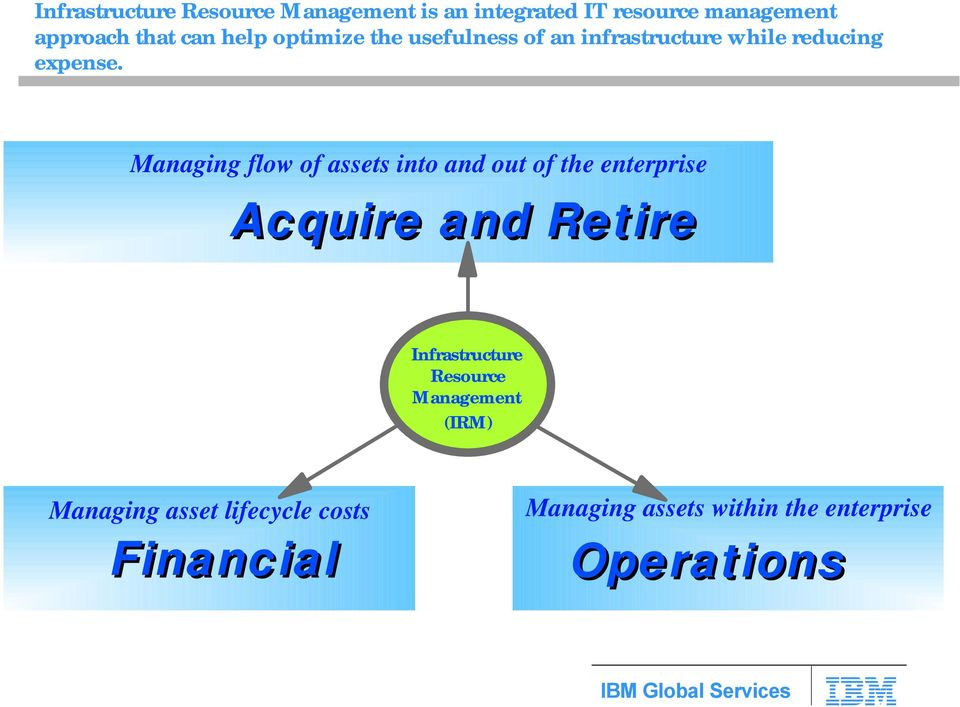 Managing flow of assets into and out of the enterprise Acquire and Retire Infrastructure