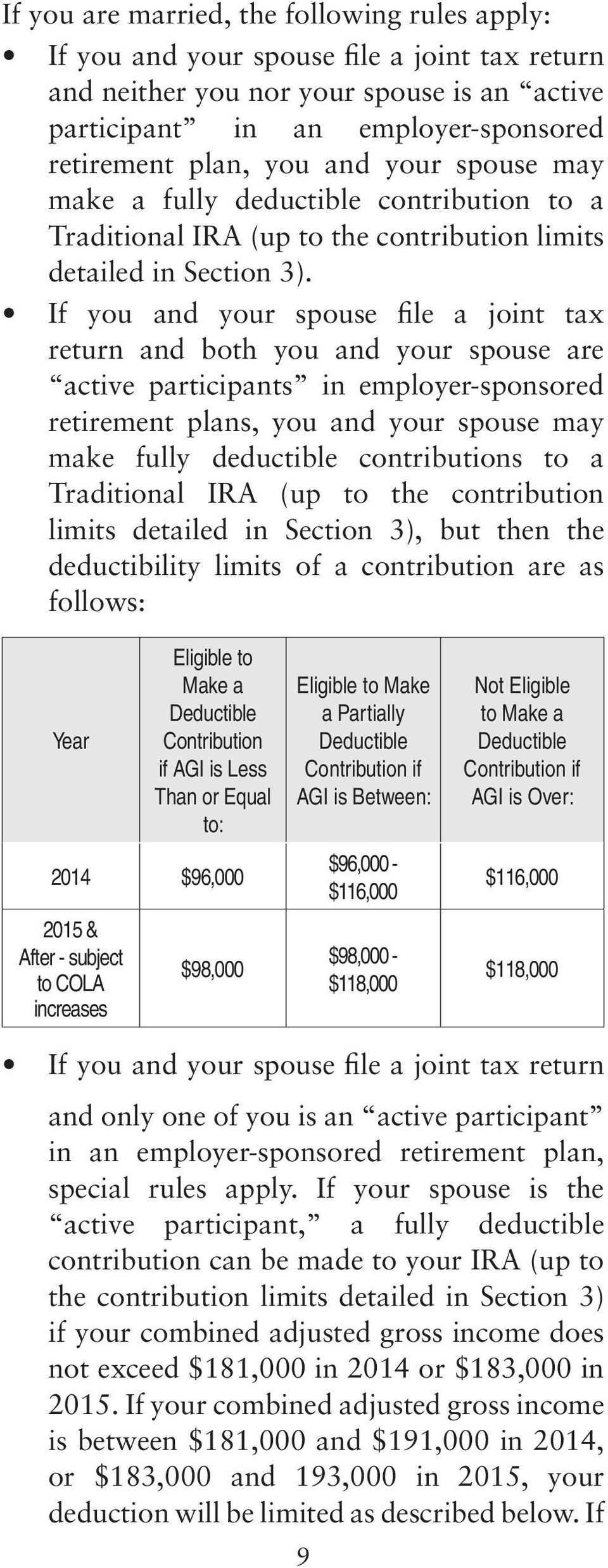 If you and your spouse file a joint tax return and both you and your spouse are active participants in employer-sponsored retirement plans, you and your spouse may make fully deductible contributions
