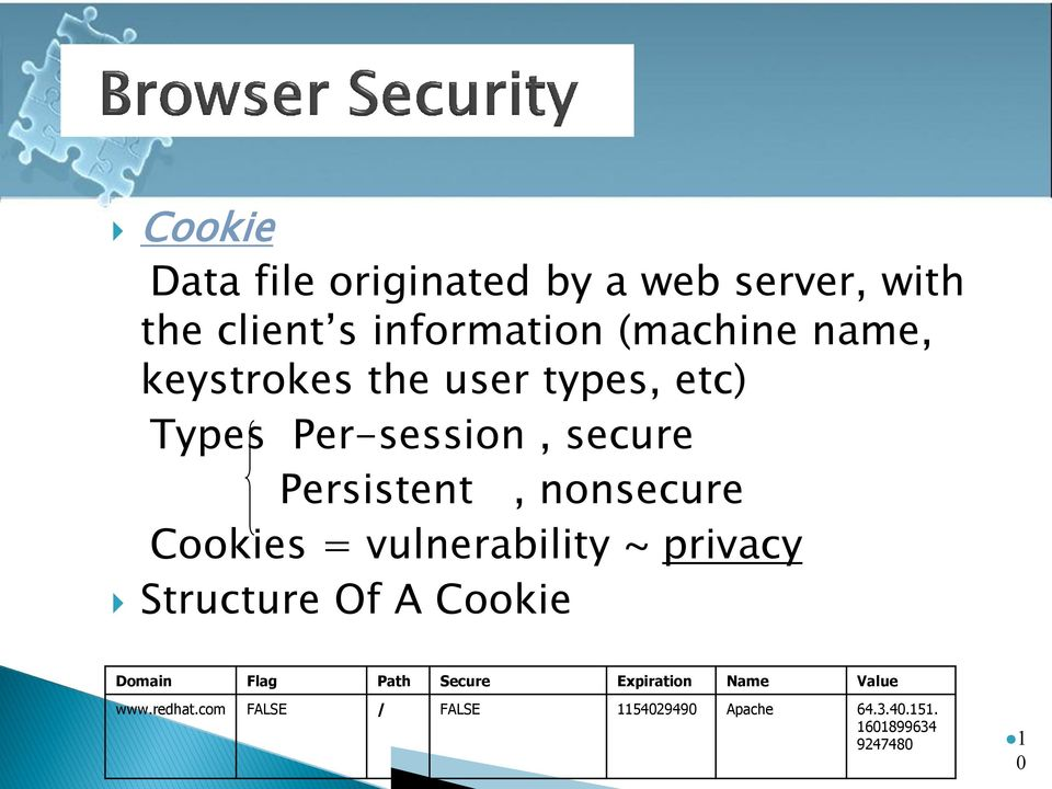 Cookies = vulnerability ~ privacy Structure Of A Cookie Domain Flag Path Secure
