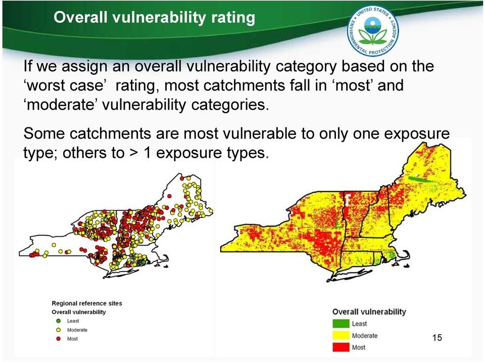 most and moderate vulnerability categories.