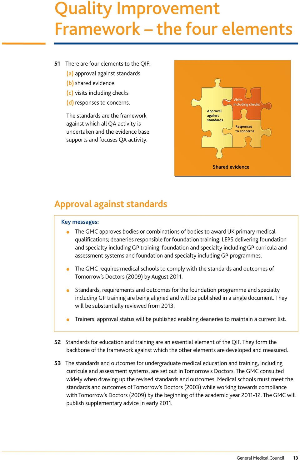 Approva against standards Visits incuding checks Responses to concerns Shared evidence Approva against standards Key messages: The GMC approves bodies or combinations of bodies to award UK primary