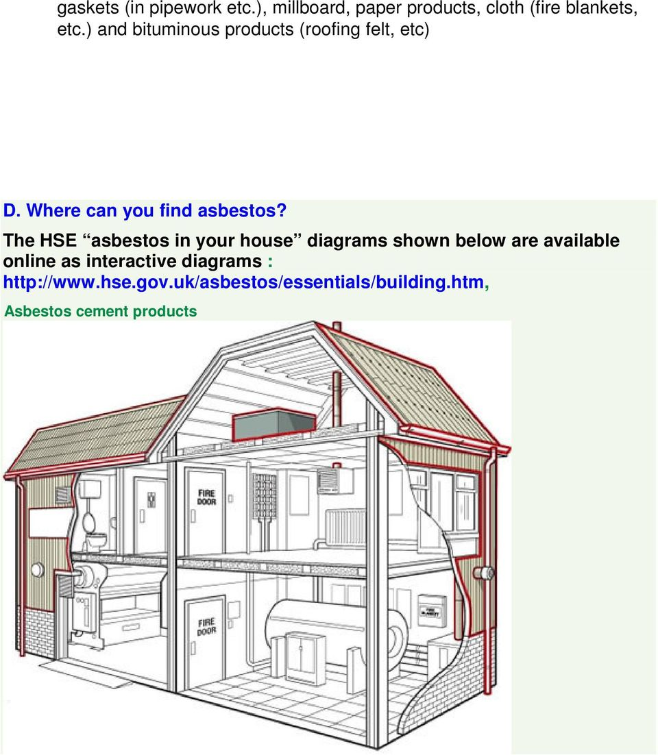 The HSE asbestos in your house diagrams shown below are available online as