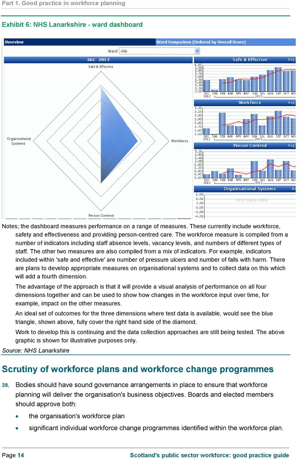 The workforce measure is compiled from a number of indicators including staff absence levels, vacancy levels, and numbers of different types of staff.