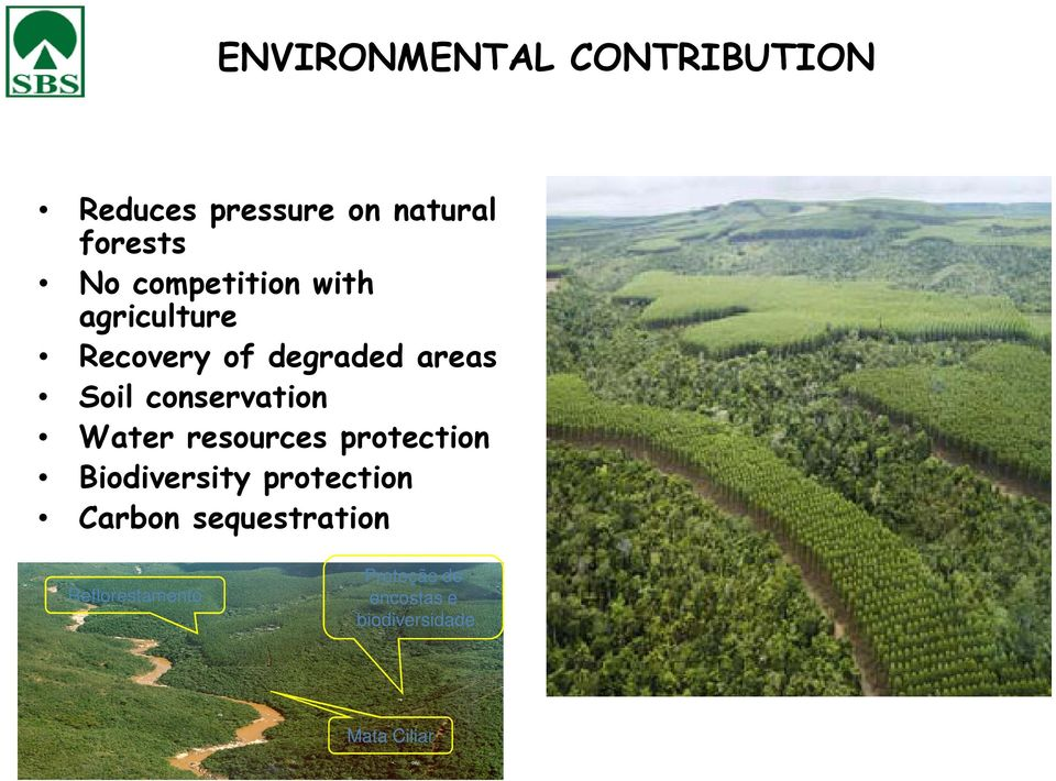conservation Water resources protection Biodiversity protection