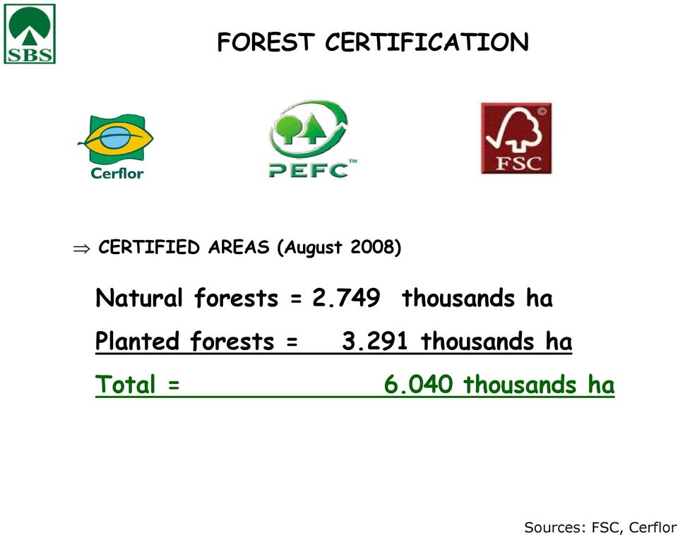 749 thousands ha Planted forests = 3.