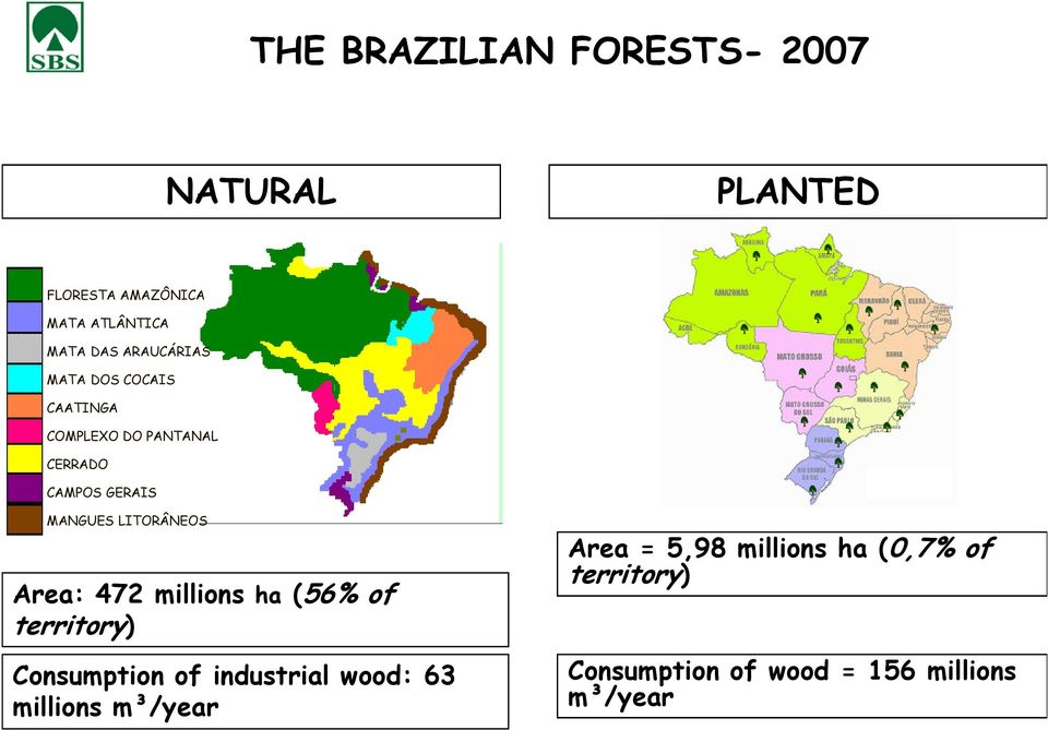LITORÂNEOS Area: 472 millions ha (56% of territory) Consumption of industrial wood: 63