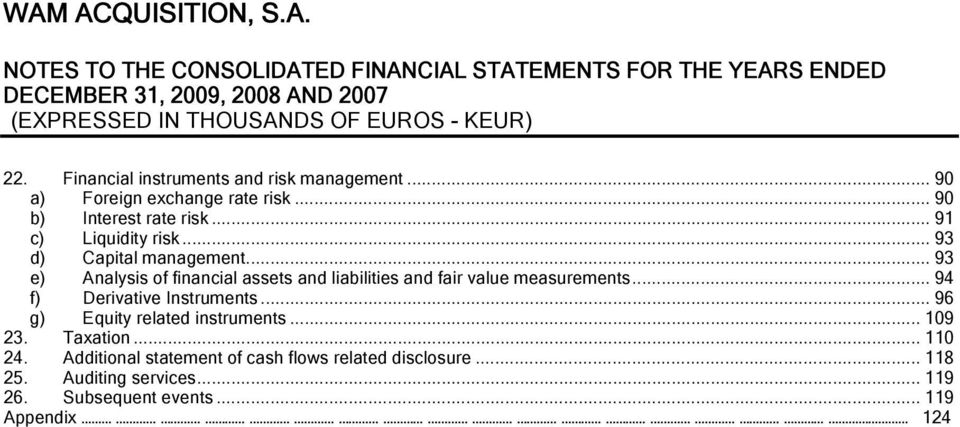 .. 93 e) Analysis of financial assets and liabilities and fair value measurements... 94 f) Derivative Instruments.