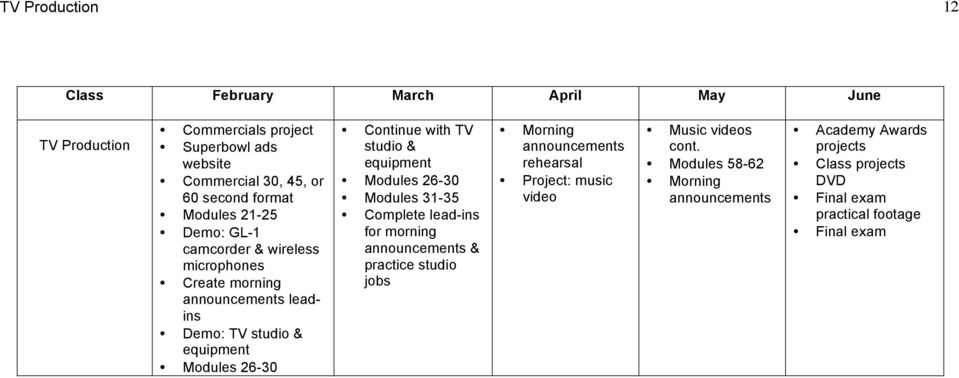 TV studio & equipment Modules 26-30 Modules 31-35 Complete lead-ins for morning announcements & practice studio jobs Morning announcements rehearsal