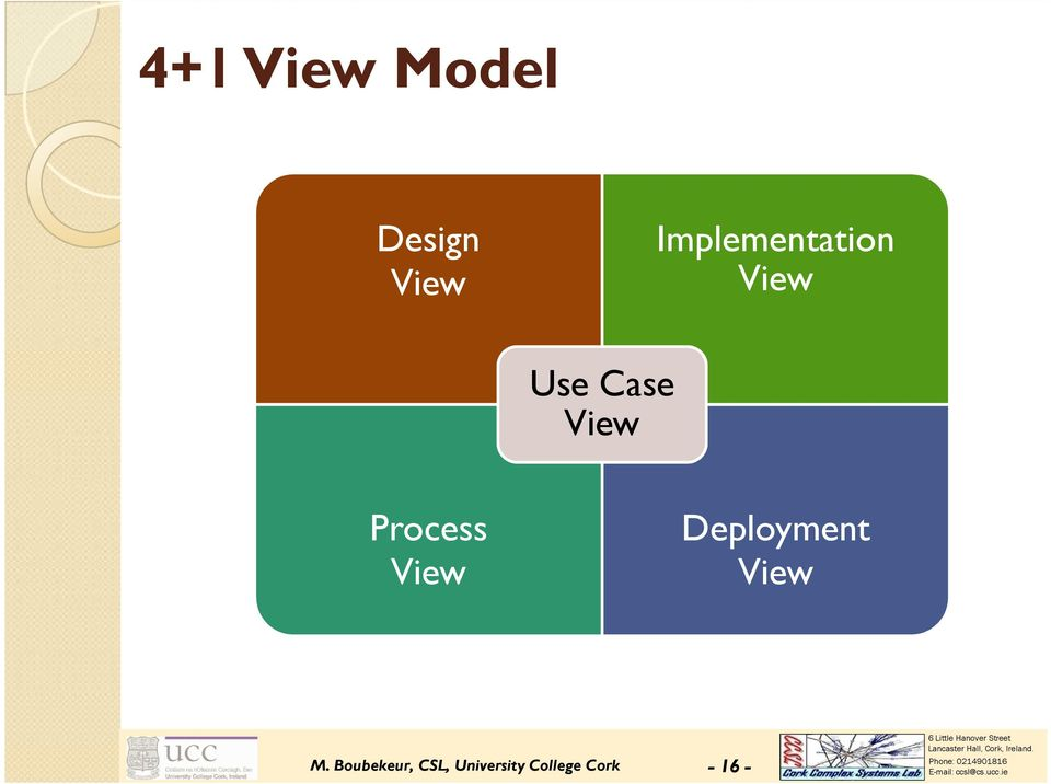 Process View Deployment View M.