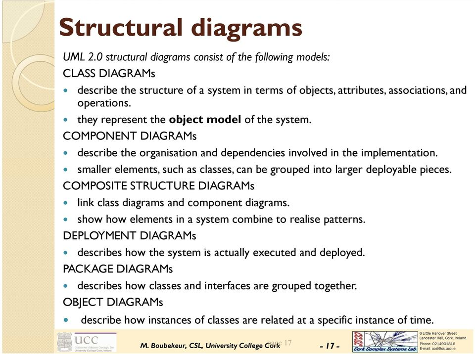 smaller elements, such as classes, can be grouped into larger deployable pieces. COMPOSITE STRUCTURE DIAGRAMs link class diagrams and component diagrams.