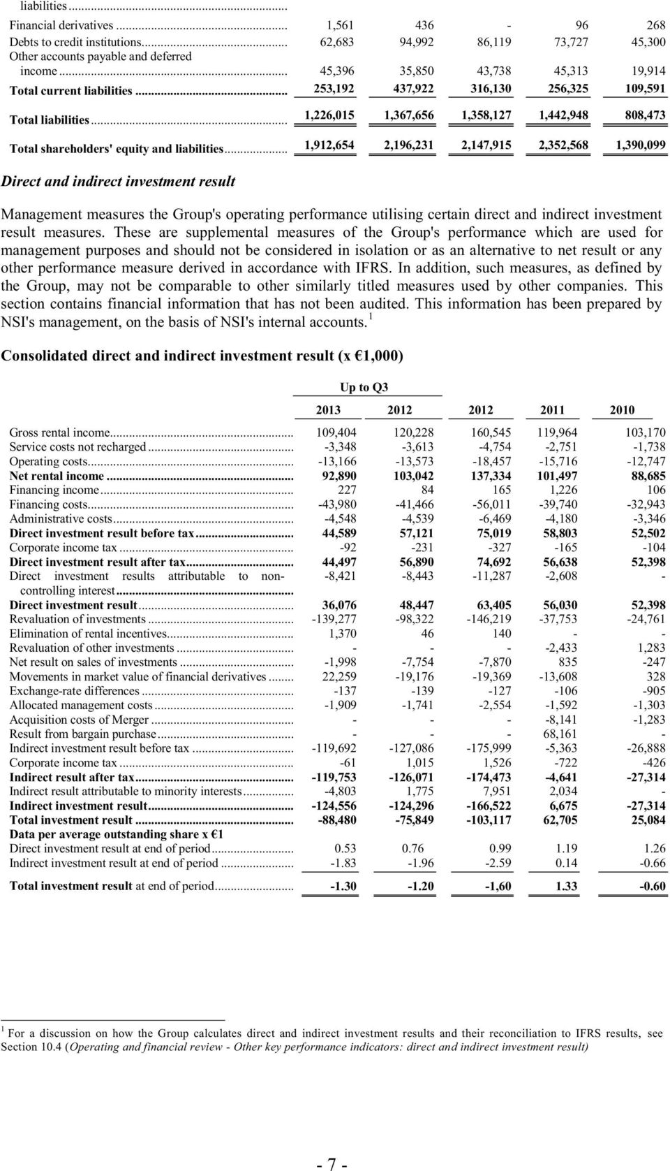 .. 1,226,015 1,367,656 1,358,127 1,442,948 808,473 Total shareholders' equity and liabilities.