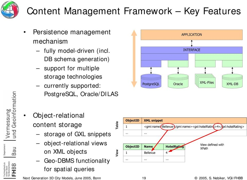 DB schema generation) support for multiple storage technologies currently supported: