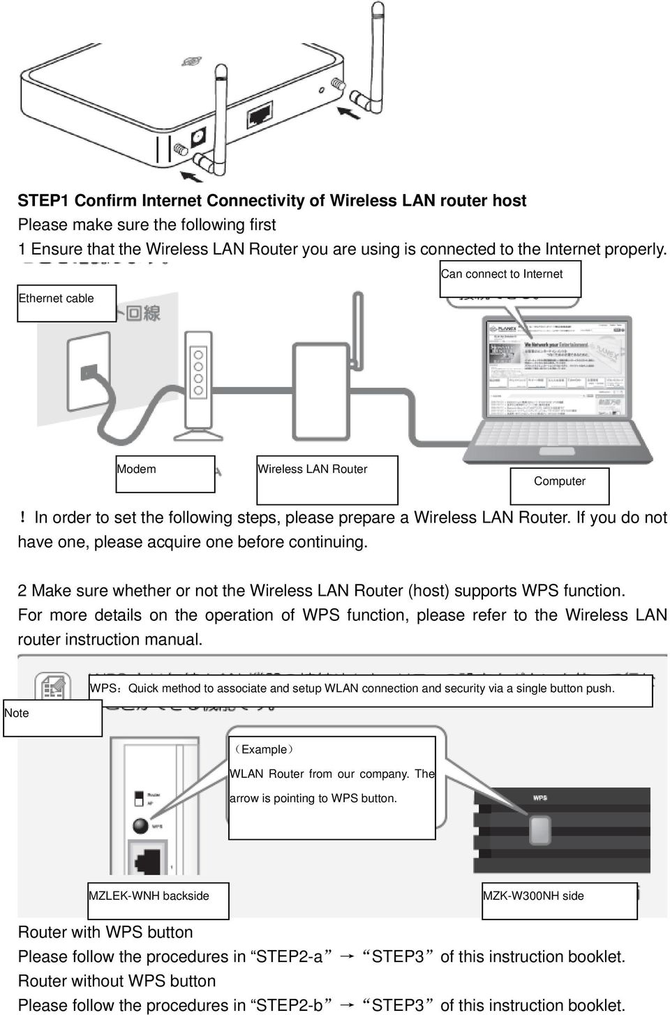 If you do not have one, please acquire one before continuing. 2 Make sure whether or not the Wireless LAN Router (host) supports WPS function.