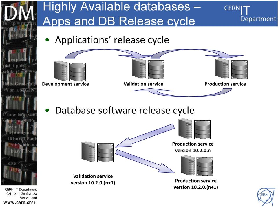 Database software release cycle Production service version 10.
