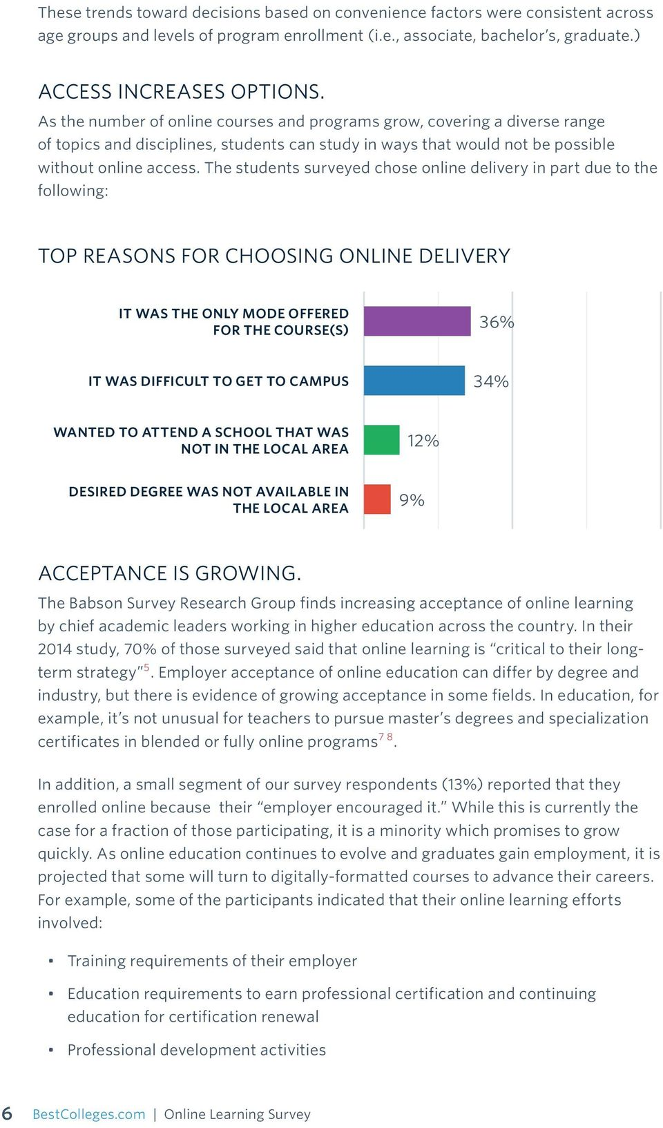 The students surveyed chose online delivery in part due to the following: TOP REASONS FOR CHOOSING ONLINE DELIVERY IT WAS THE ONLY MODE OFFERED FOR THE COURSE(S) 36% IT WAS DIFFICULT TO GET TO CAMPUS