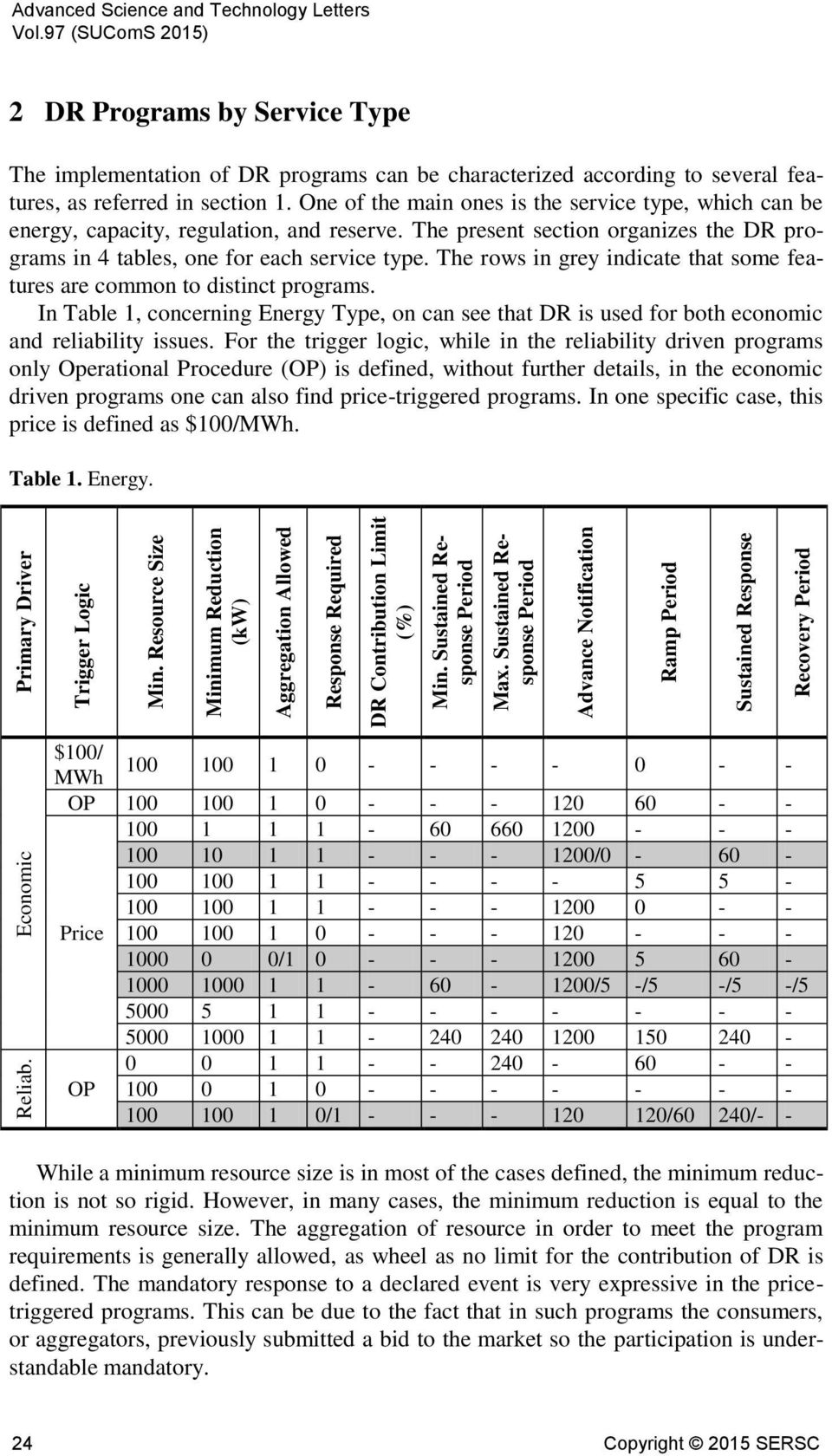 The rows in grey indicate that some features are common to distinct programs. In Table 1, concerning Energy Type, on can see that DR is used for both economic and reliability issues.