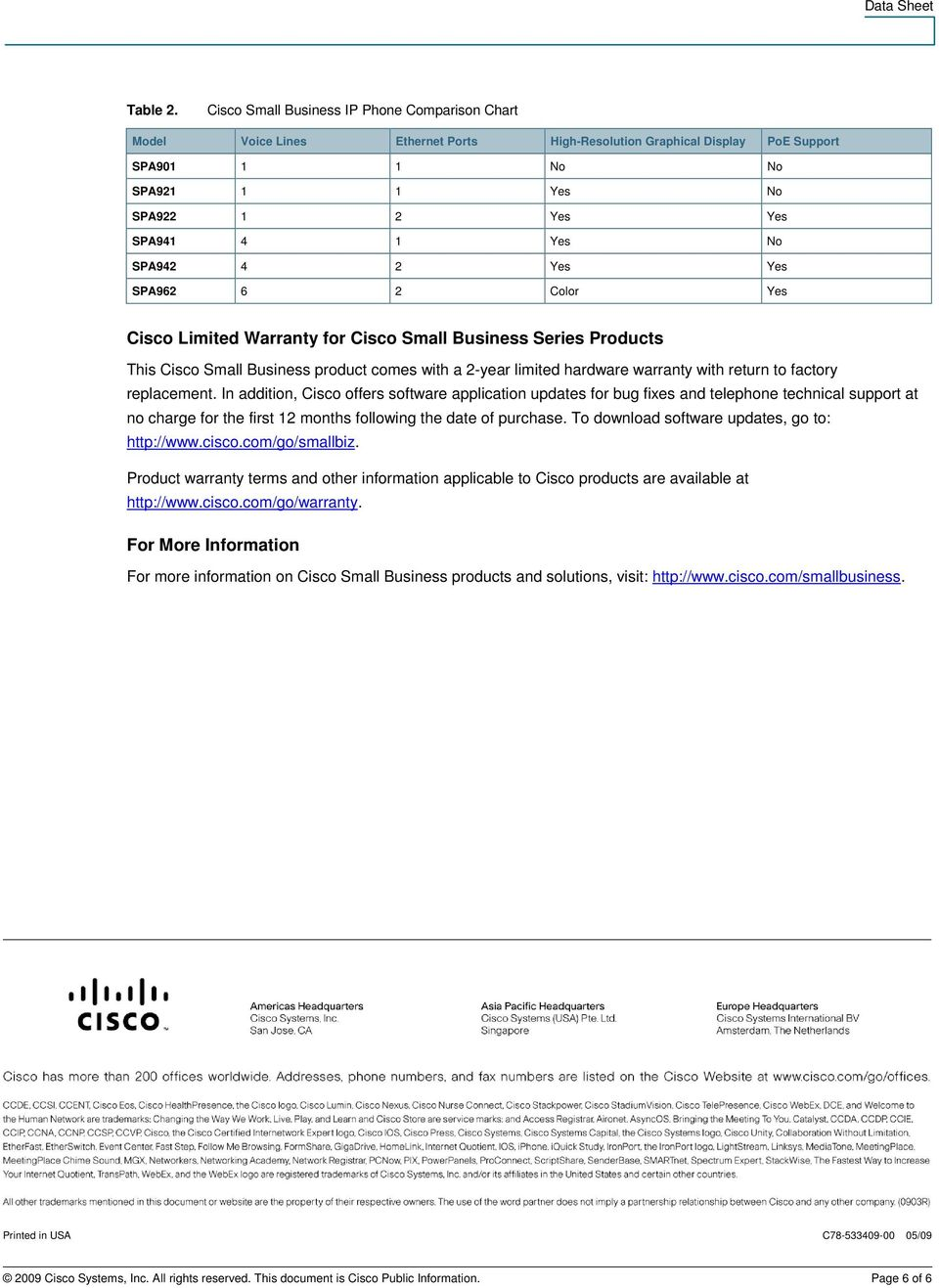 SPA942 4 2 Yes Yes SPA962 6 2 Color Yes Cisco Limited Warranty for Cisco Small Business Series Products This Cisco Small Business product comes with a 2-year limited hardware warranty with return to