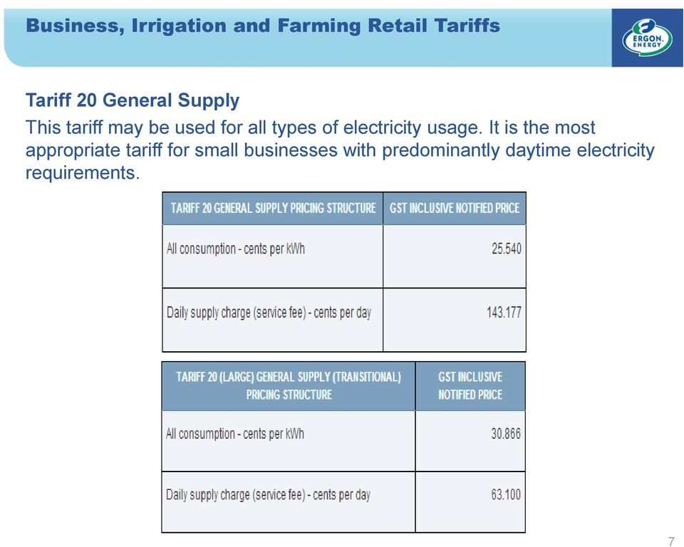 It is the most appropriate tariff for small