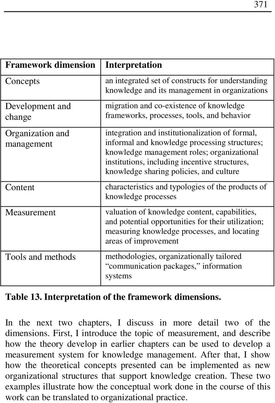 processing structures; knowledge management roles; organizational institutions, including incentive structures, knowledge sharing policies, and culture characteristics and typologies of the products