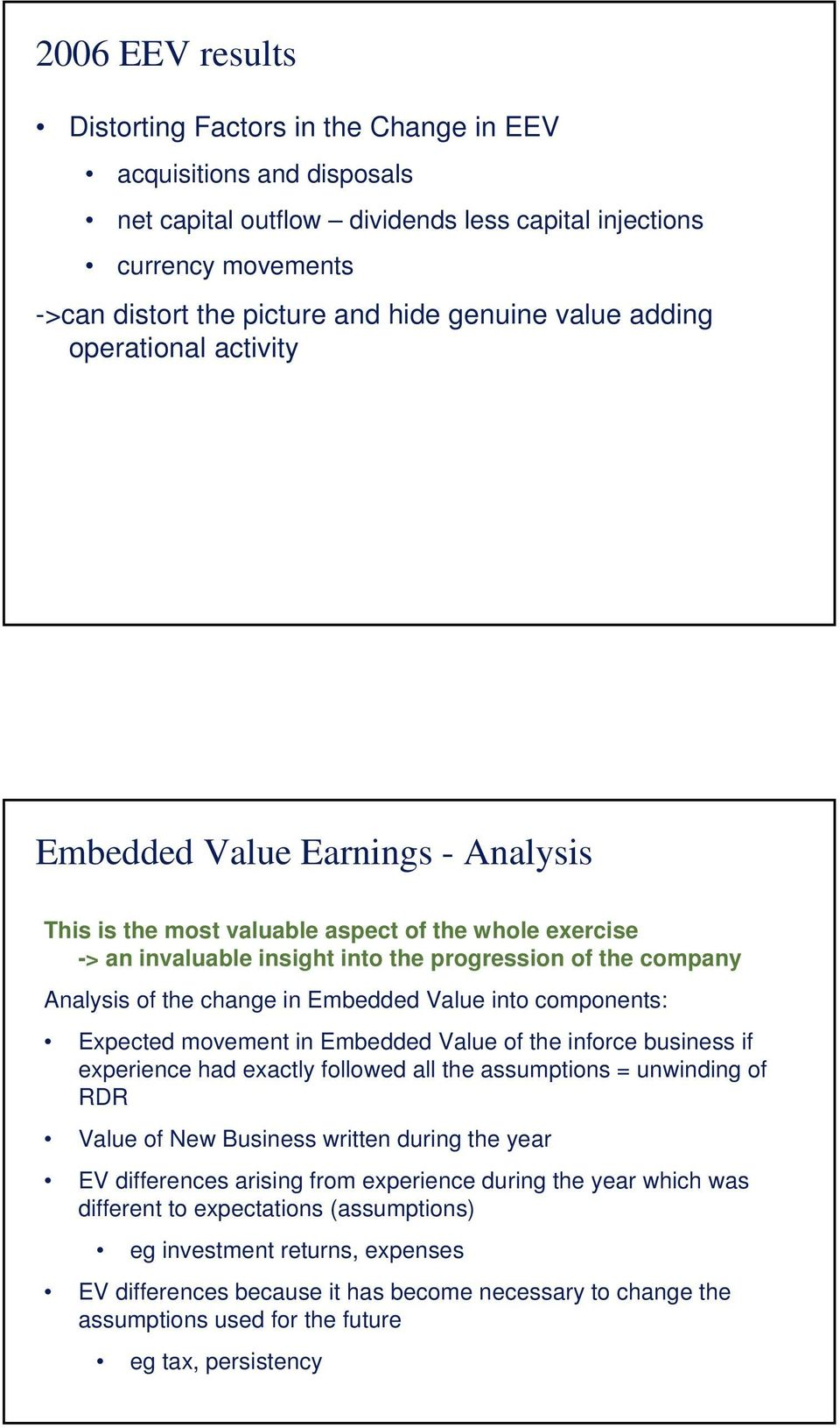 the change in Embedded Value into components: Expected movement in Embedded Value of the inforce business if experience had exactly followed all the assumptions = unwinding of RDR Value of New