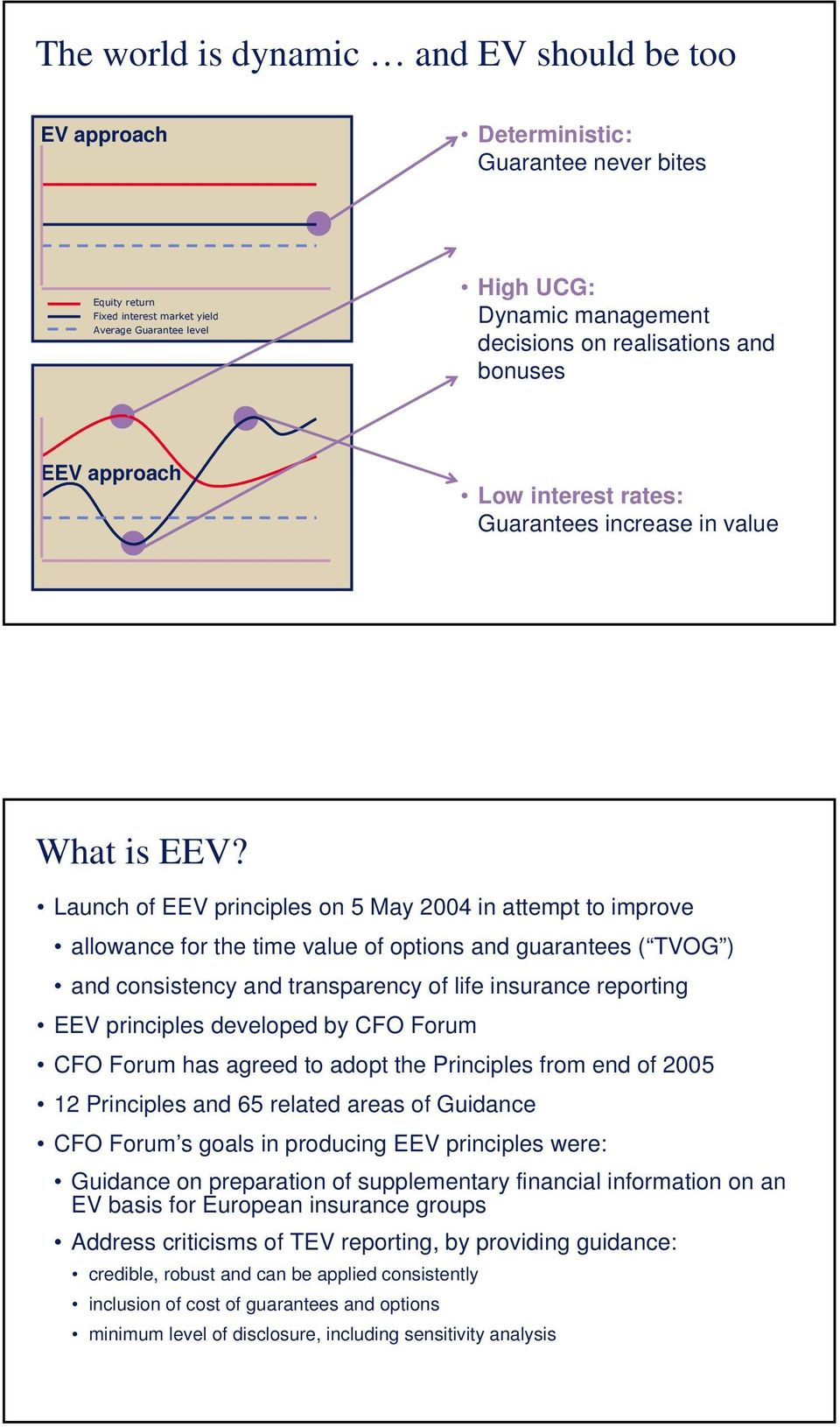Launch of EEV principles on 5 May 2004 in attempt to improve allowance for the time value of options and guarantees ( TVOG ) and consistency and transparency of life insurance reporting EEV