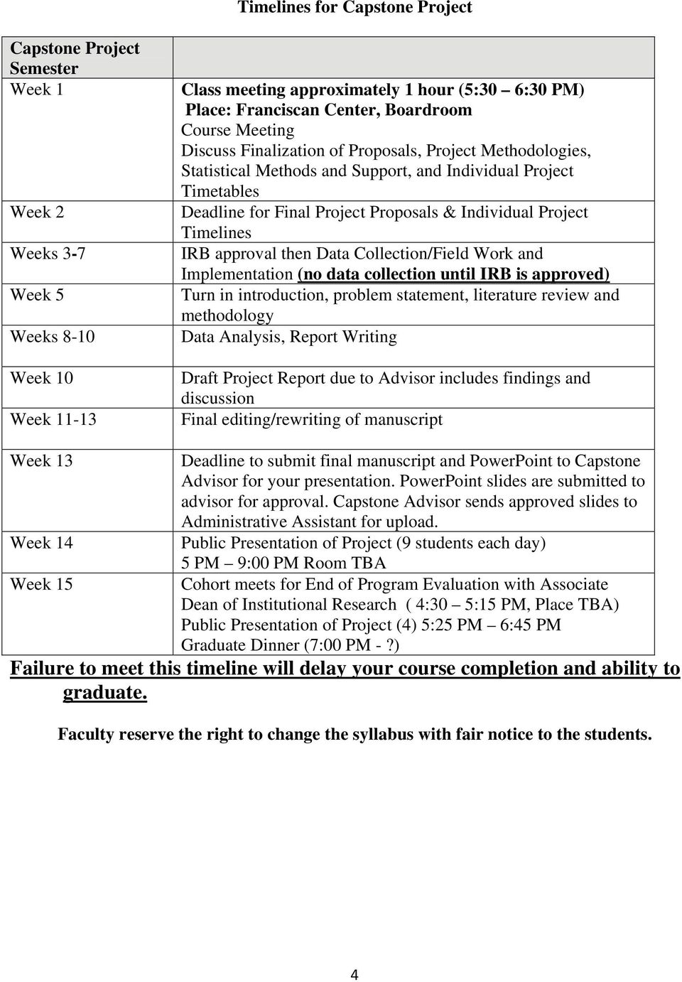 Project Timelines IRB approval then Data Collection/Field Work and Implementation (no data collection until IRB is approved) Turn in introduction, problem statement, literature review and methodology