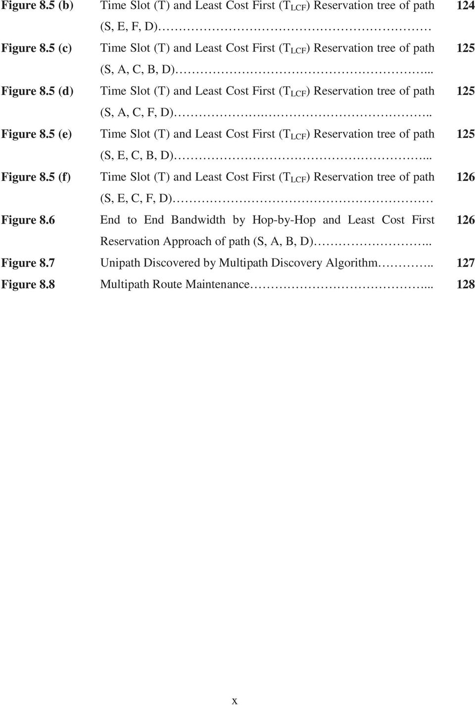 5 (d) Time Slot (T) and Least Cost First (T LCF ) Reservation tree of path 125 (S, A, C, F, D)... Figure 8.