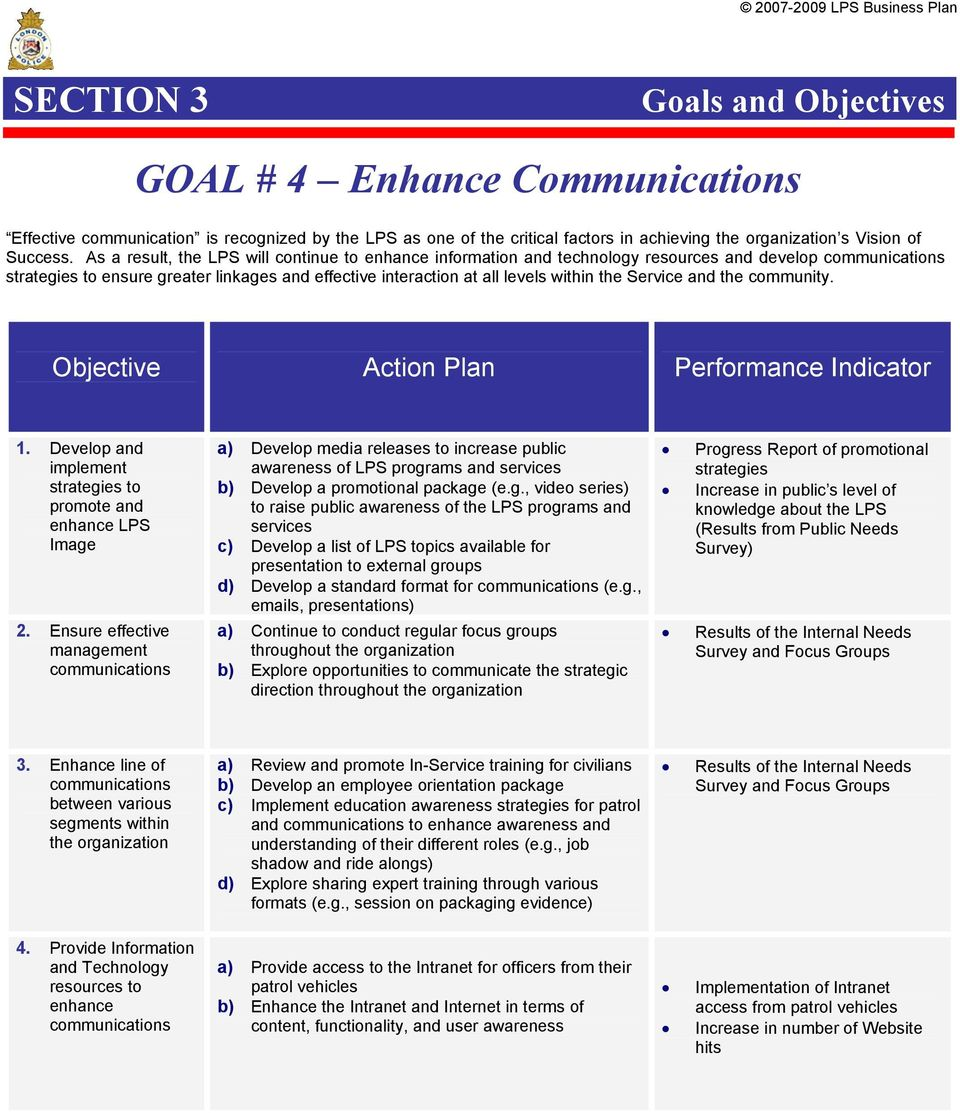 Service and the community. Objective Action Plan Performance Indicator 1. Develop and implement strategies to promote and enhance LPS Image 2.