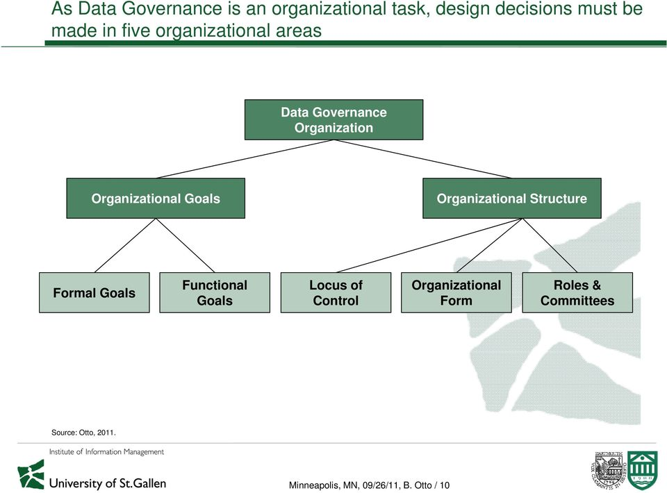 Organizational Structure Formal Goals Functional Goals Locus of Control