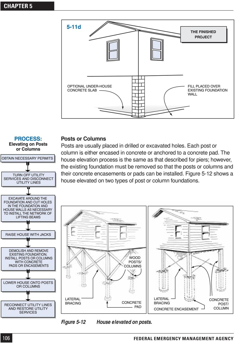 The house elevation process is the same as that described for piers; however, the existing foundation must be removed so that the