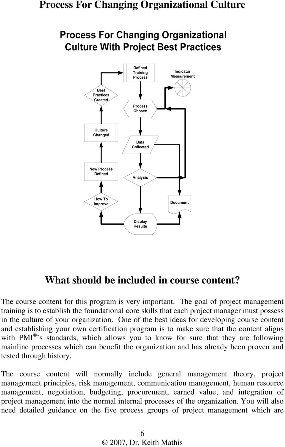 One of the best ideas for developing course content and establishing your own certification program is to make sure that the content aligns with PMI s standards, which allows you to know for sure