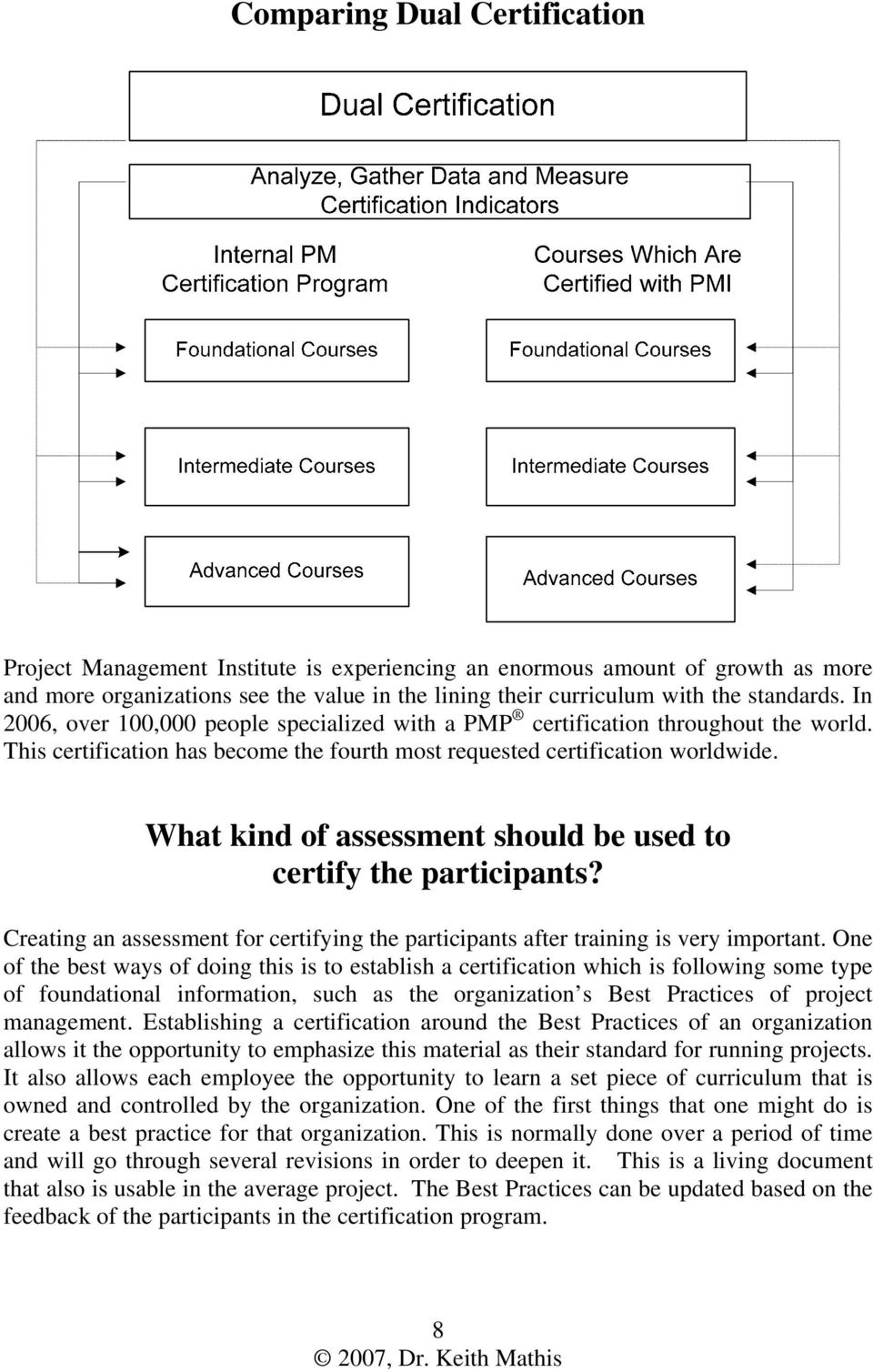 What kind of assessment should be used to certify the participants? Creating an assessment for certifying the participants after training is very important.