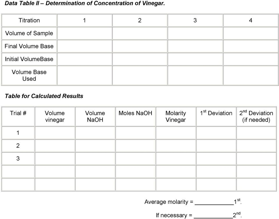 Calculated Results Trial # vinegar NaOH Moles NaOH Molarity Vinegar 1 st