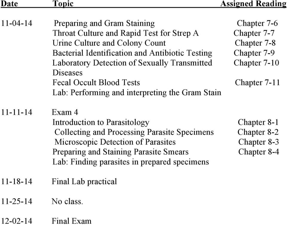 Performing and interpreting the Gram Stain 11-11-14 Exam 4 Introduction to Parasitology Chapter 8-1 Collecting and Processing Parasite Specimens Chapter 8-2 Microscopic