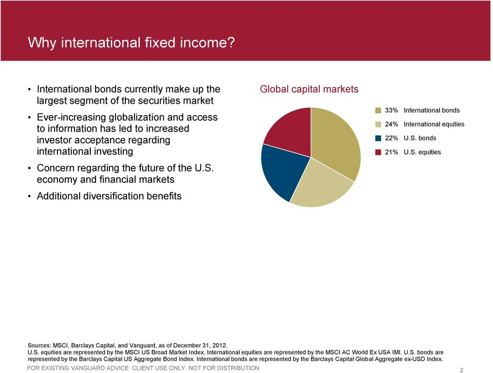 international investing Concern regarding the future of the U.S.