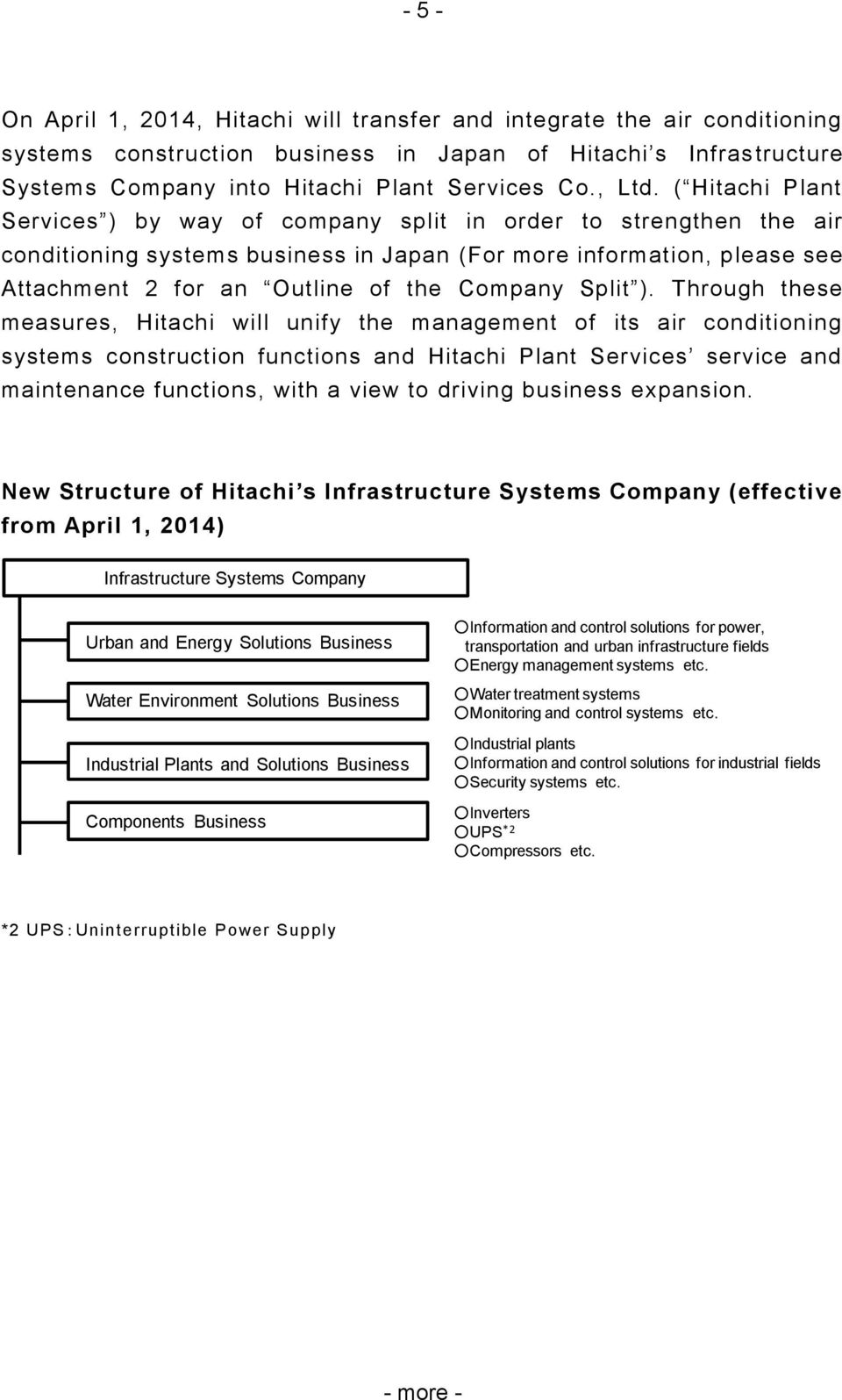 ( Hitachi Plant Services ) by way of company split in order to strengthen the air conditioning systems business in Japan (For more information, please see Attachment 2 for an Outline of the Company