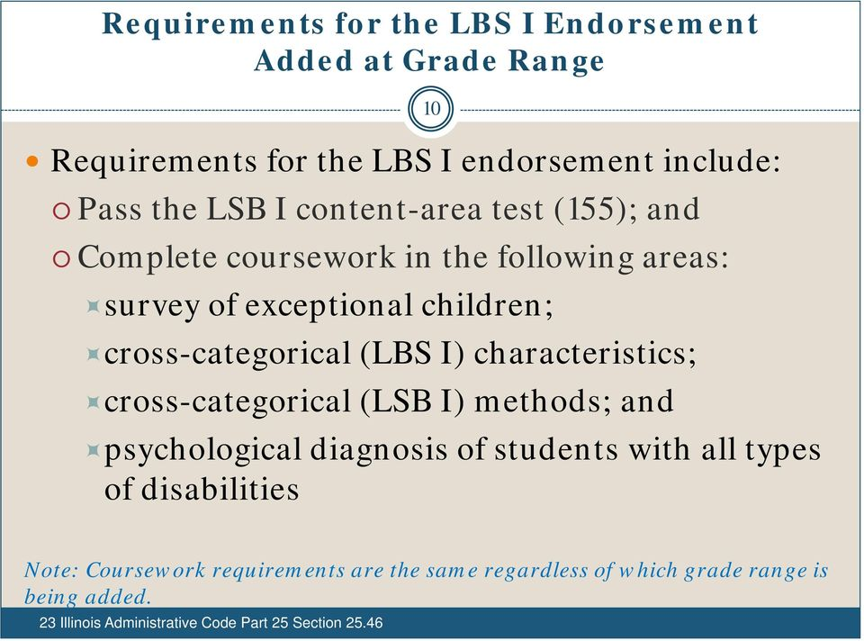 characteristics; cross-categorical (LSB I) methods; and 10 psychological diagnosis of students with all types of disabilities