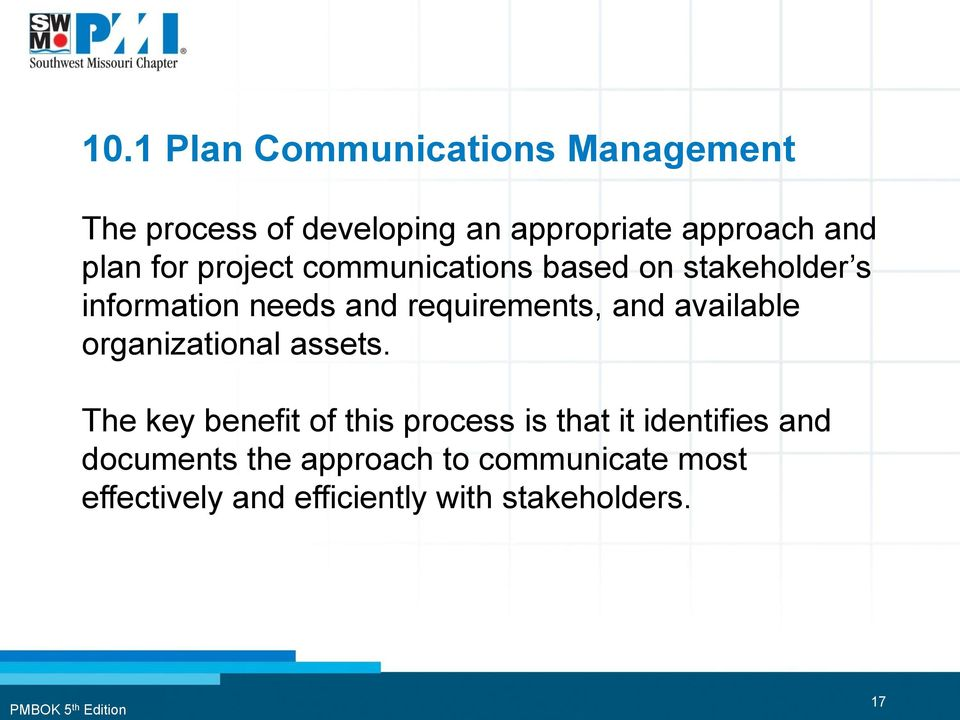 and available organizational assets.